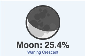 October 12 moon phase