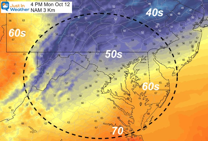 October 12 weather temperatures Monday afternoon