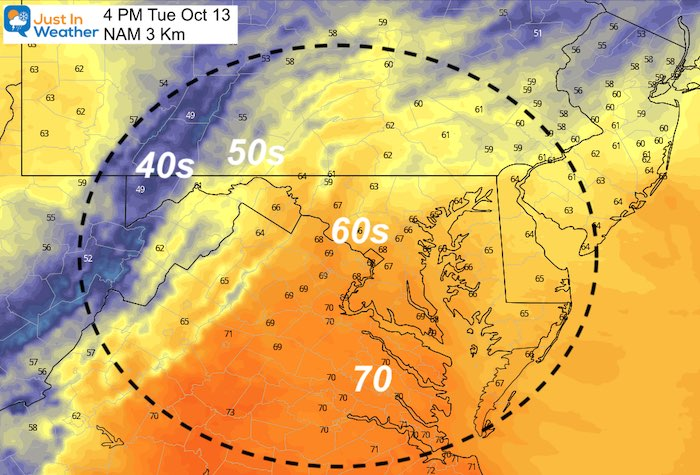 October 12 weather temperatures Tuesday afternoon