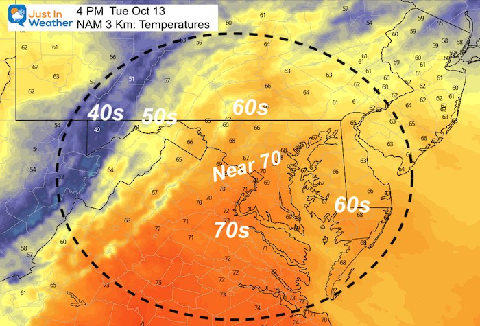 October 13 weather temperatures Thursday afternoon