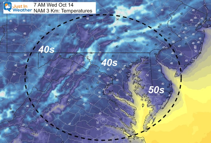 October 13 weather temperatures Thursday morning
