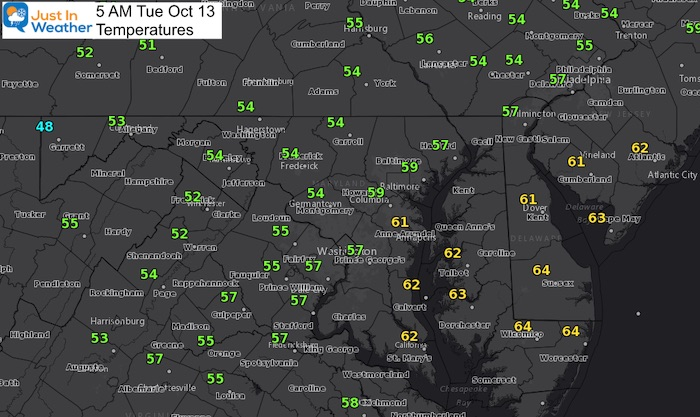 October 13 weather temperatures Tuesday morning