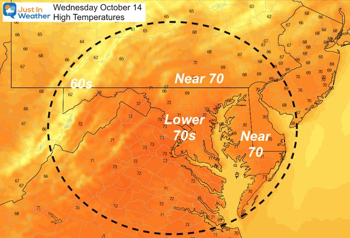October 14 weather temperature Friday afternoon