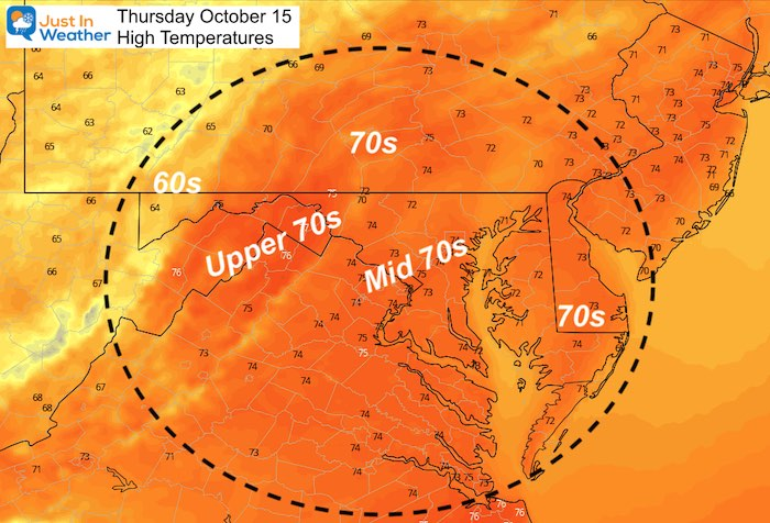 October 14 weather temperature Thursday afternoon