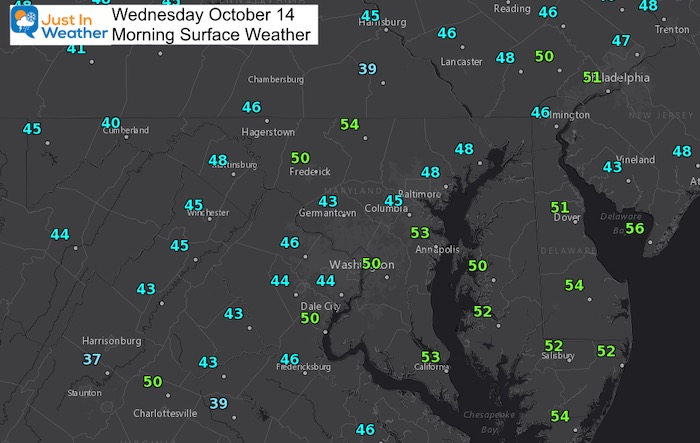 October 14 weather temperatures Wednesday morning