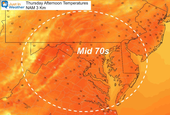 October 15 weather temperatures Thursday afternoon