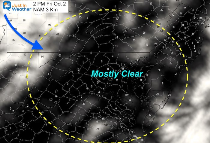 October 2 weather clouds Friday 2 PM