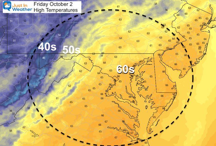 October 2 weather temperature Friday afternoon