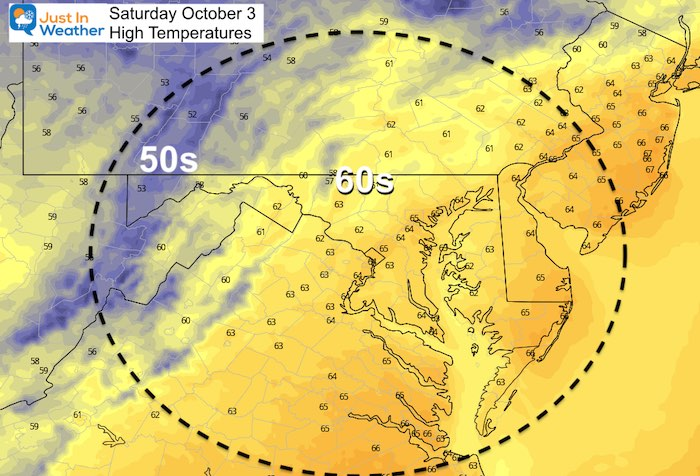 October 2 weather temperature Saturday afternoon