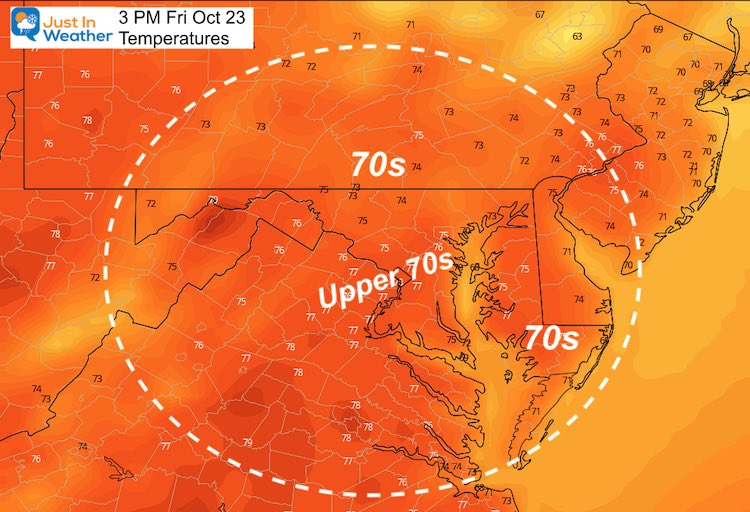 October 2 weather temperatures Friday afternoon