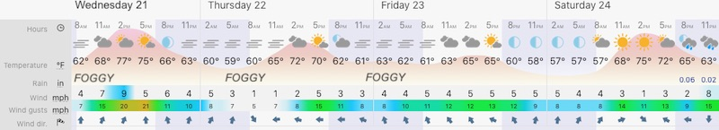 October 21 weather forecast Baltimore