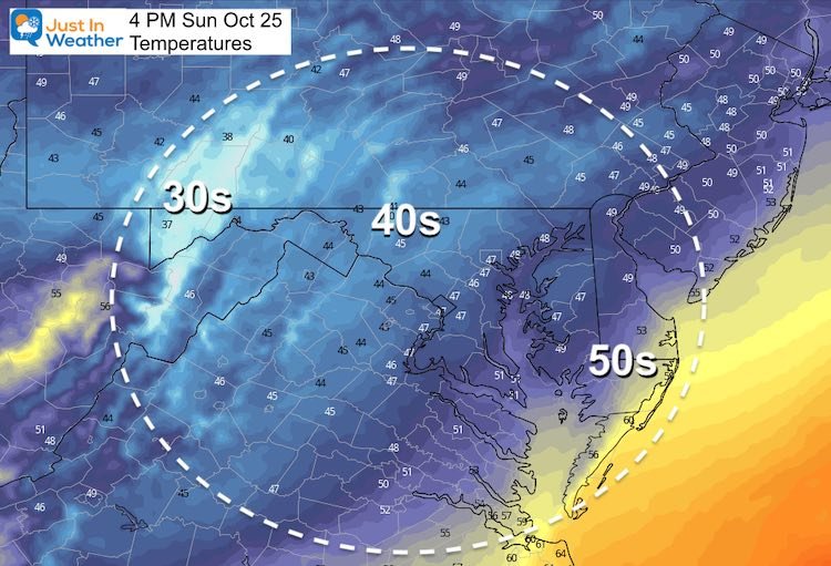 October 25 weather temperatures Sunday afternoon