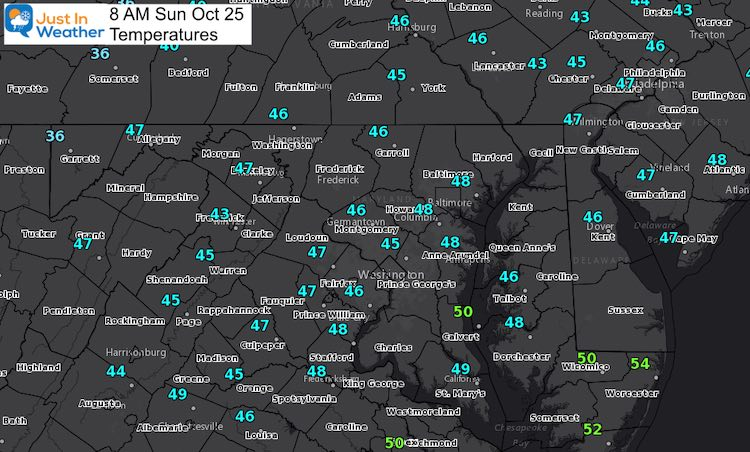 October 25 weather temperatures Sunday morning