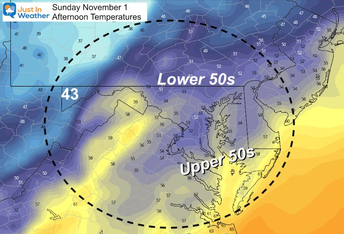 October 31 weather temperatures Sunday afternoon