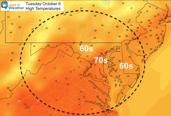October 6 weather high temperatures Tuesday