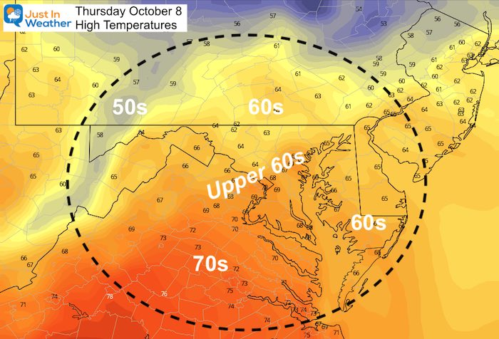 October 8 weather high temperature Thursday