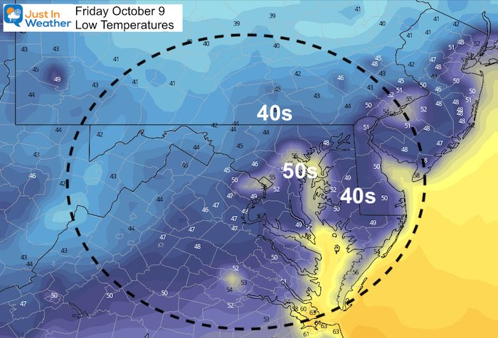 October 8 weather low temperature Friday