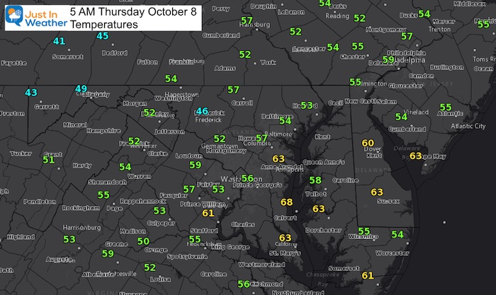 October 8 weather temperatures Thursday morning