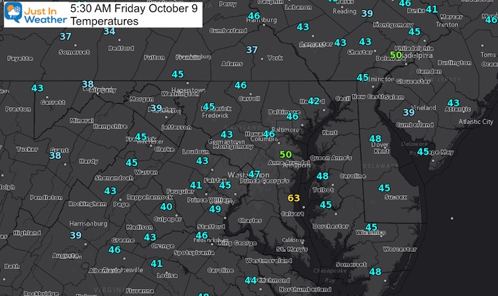 October 9 weather Friday morning temperatures