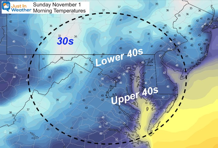 Octoberr 31 weather temperatures Sunday morning