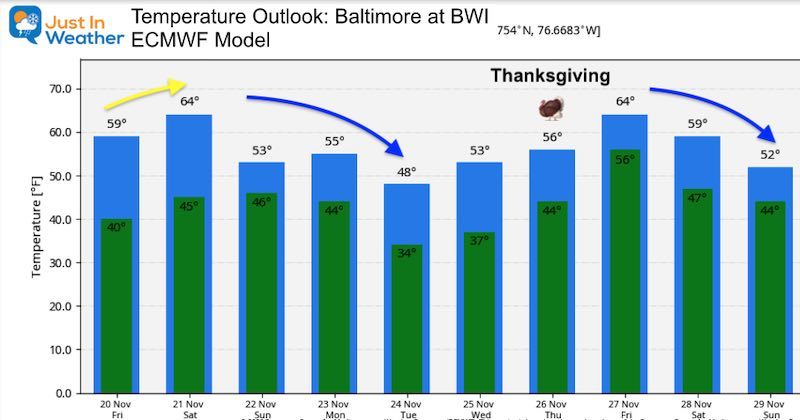 November 20 weather temperature outlook Thanksgiving