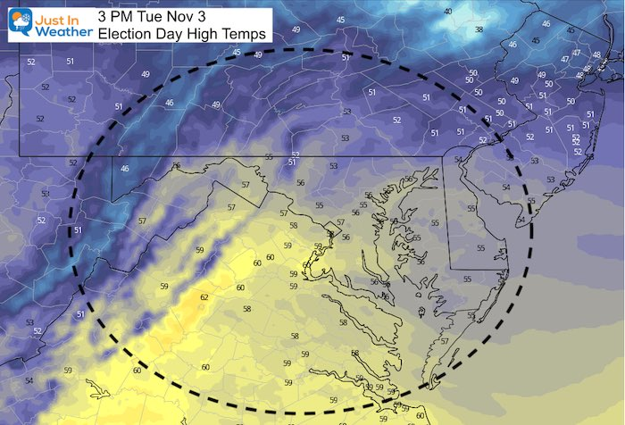 November 3 weather Election Day high temperatures