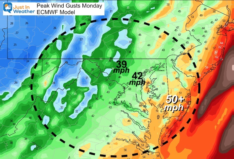 November 30 weather wind gust Monday