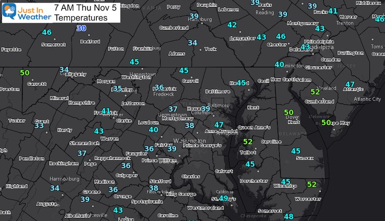 November 5 Weather Morning Temperatures