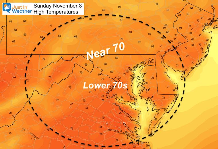 November 7 weather temperatures Sunday afternoon