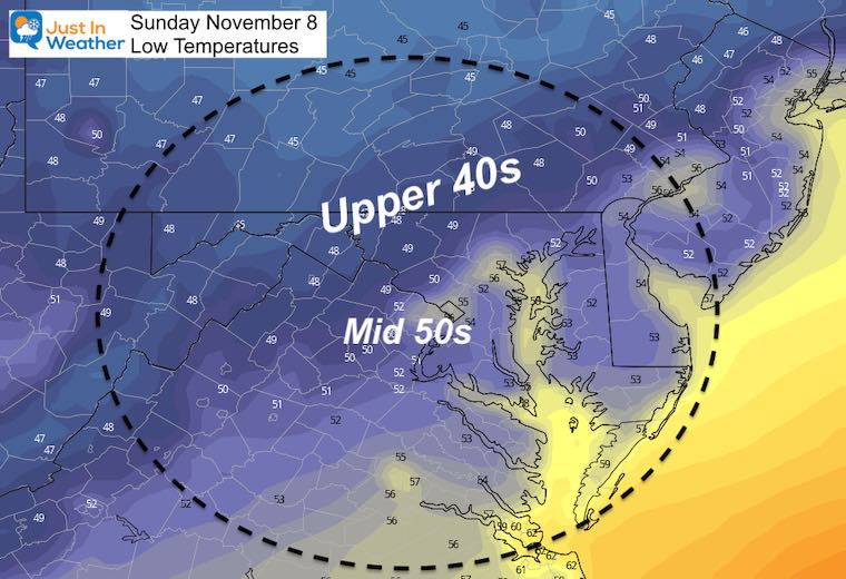 November 7 weather temperatures Sunday morning