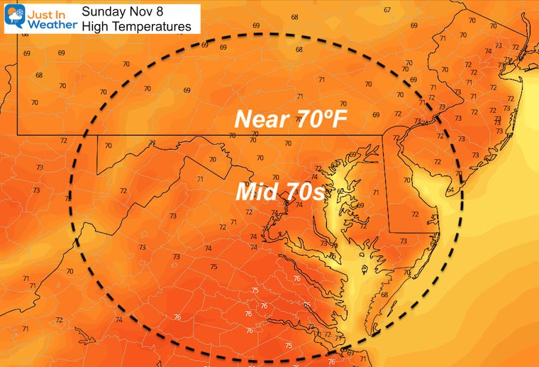 November 8 weather temperatures Sunday afternoon