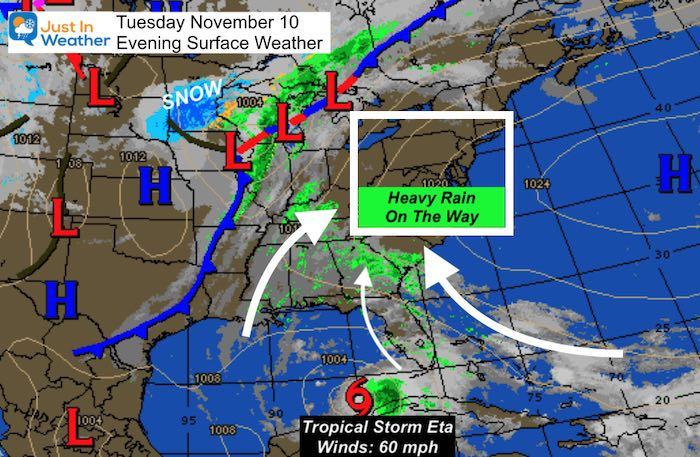 November weather Tuesday evening