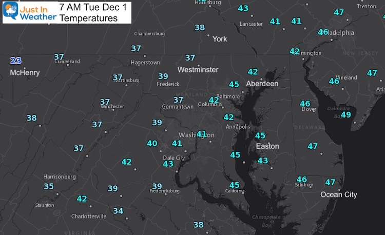December 1 weather temperatures Tuesday morning