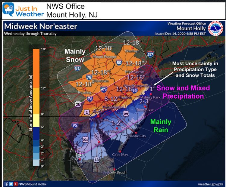 December 14 snow storm story National Weather Service Mt Holly
