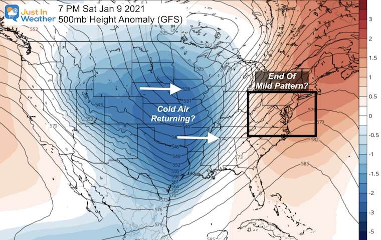 December 27 weather jet stream January