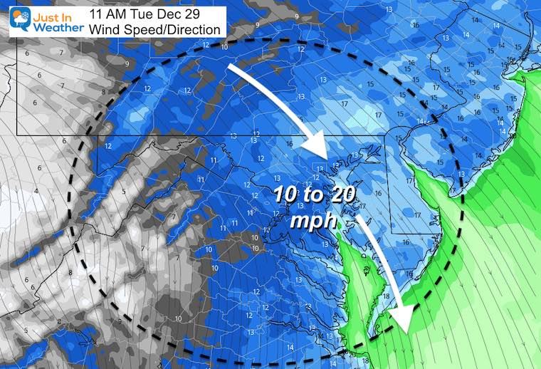 December 29 weather wind speed Tuesday