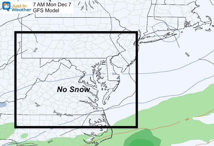 December 5 weather no snow Monday GFS