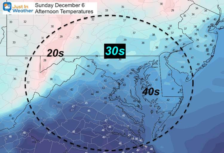 December 5 weather temperatures Sunday afternoon