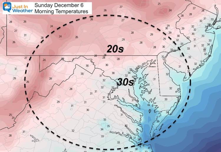 December 5 weather temperatures Sunday morning