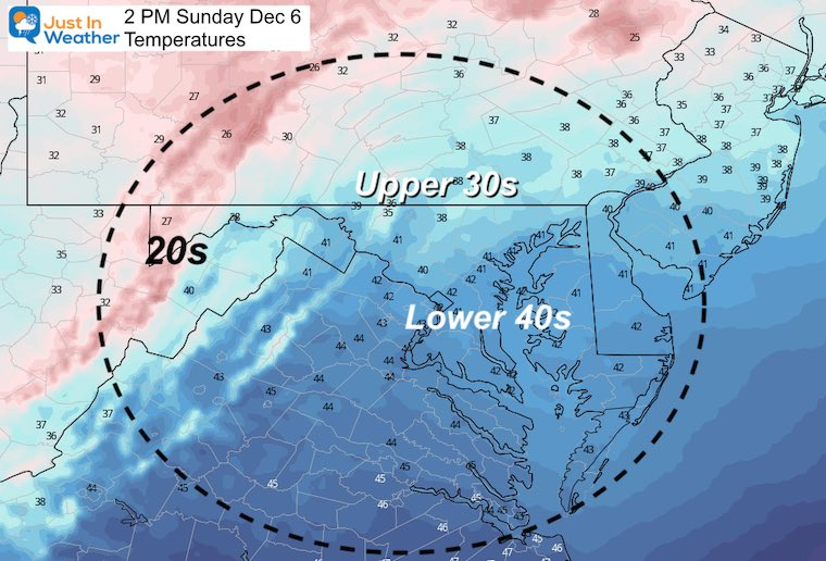 December 6 weather temperatures Sunday Afternoon