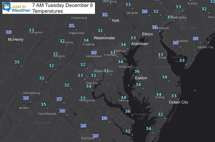 December 8 weather temperatures Tuesday morning