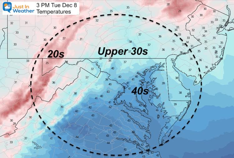 December 8 weather temperatures afternoon Tuesday