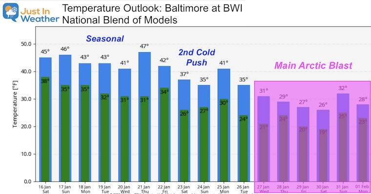 January 16 weather temperature outlook
