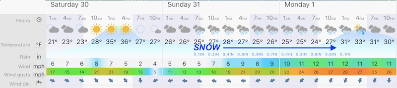 January 29 weather forecast central Maryland
