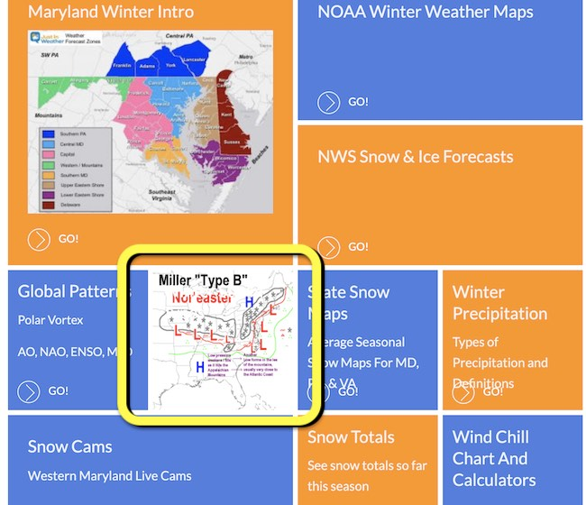 Winter Resource Pages Storm Types