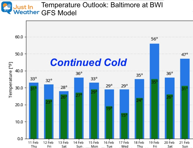 February 11 weather temperature outlook