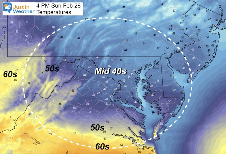 February 28 weather temperature Sunday afternoon