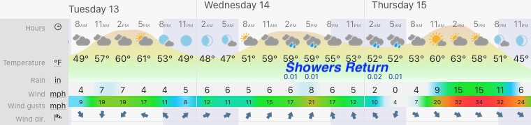 April 13 weather forecast central Maryland