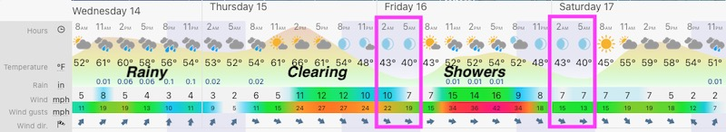 April 14 weather forecast central Maryland