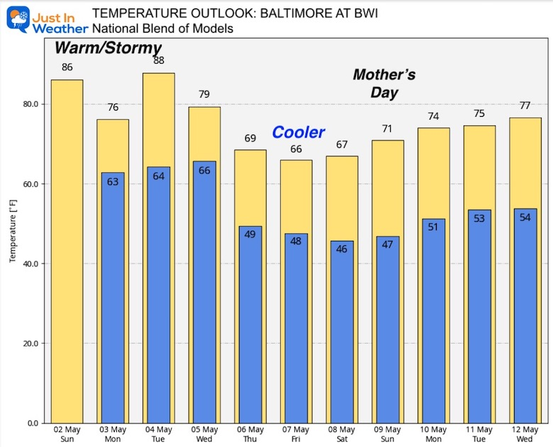 may-2-weather-temperature-outlook